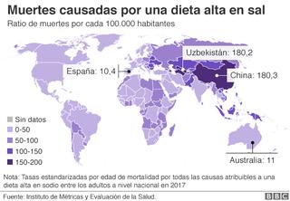 plan de alimentación para la diabetes del sur de asia