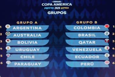 Los grupos de la Copa América 2020