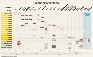 Calendario De Vacunacion 2020.Duro Rechazo A Un Proyecto De Ley Para Introducir Cambios En La
