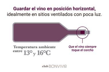 ¿Cómo guardar el vino?